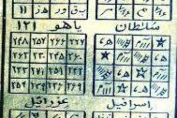 تيسير الاعمال وتسخير النساء والقبول والطاعة-أصدق شيخة روحانية في الوطن العربي أم يوسف0096171137681